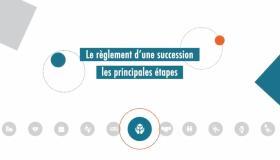 Notaires Du Grand Paris Video Le Reglement D Une